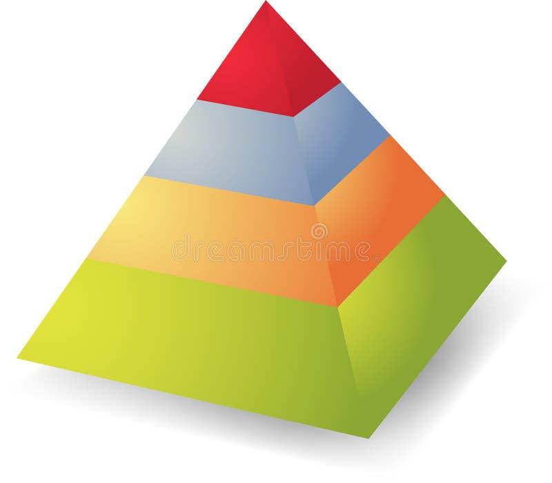层次结构金字塔 库存例证