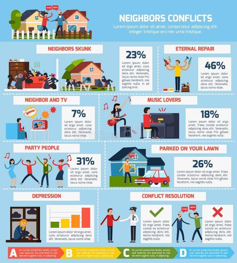邻居相冲突Infographic集合 向量例证