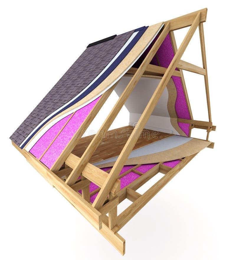 屋顶绝缘材料 向量例证