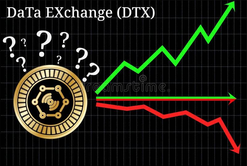 展望数据交换的DTX cryptocurrency可能的图表-,下来或者水平地 图表 库存例证