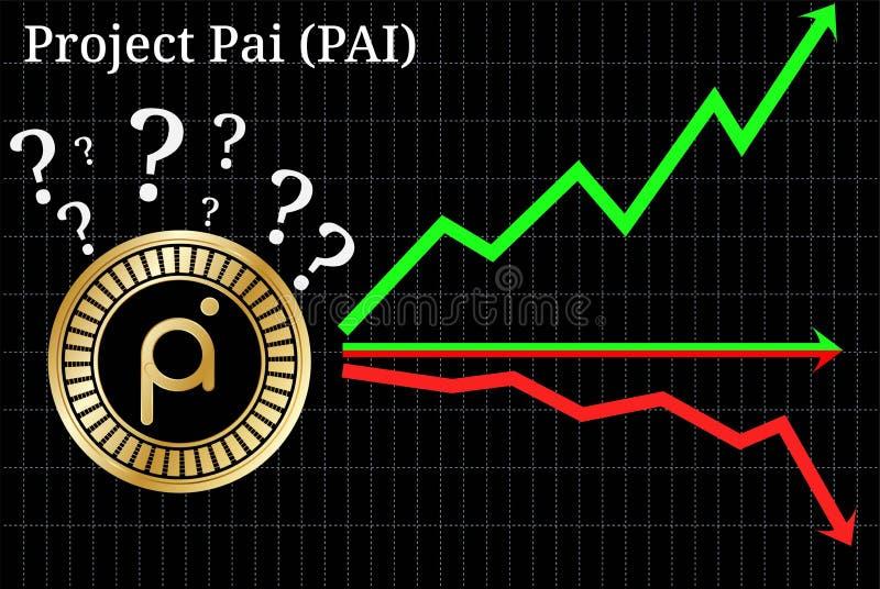 展望的项目Pai PAI cryptocurrency可能的图表-,下来或者水平地 图表 向量例证