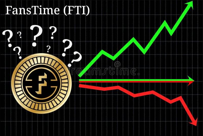 展望的FansTime FTI cryptocurrency可能的图表-,下来或者水平地 图表 向量例证