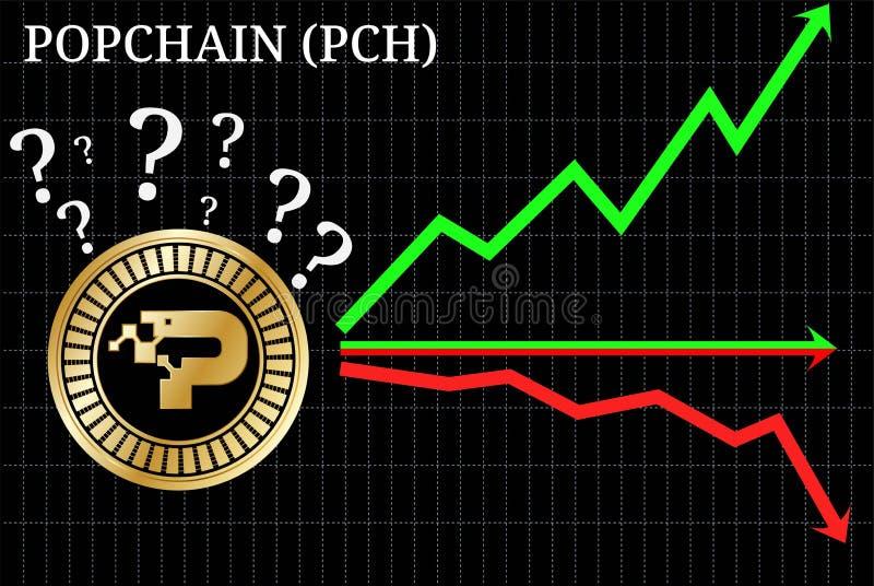 展望的POPCHAIN PCH cryptocurrency可能的图表-,下来或者水平地 图表 向量例证