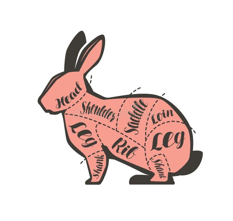 屠户的兔子图 肉店工作,肉传染媒介例证 皇族释放例证
