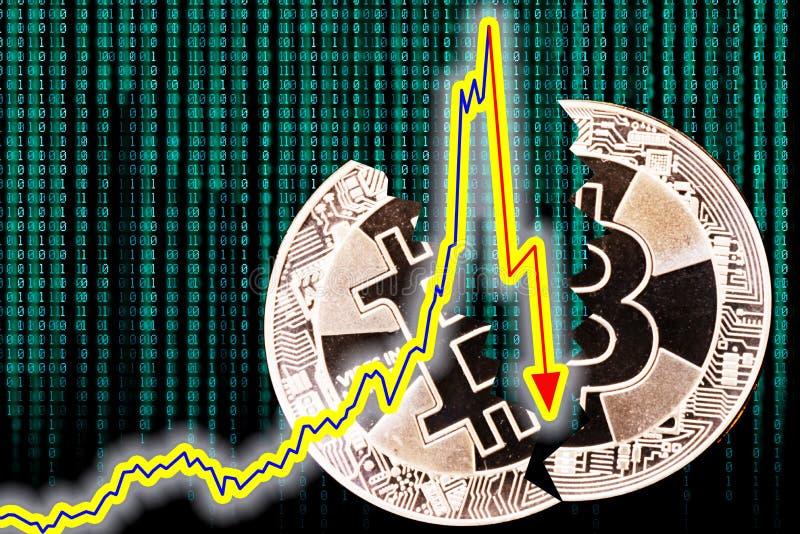 崩溃概念的Bitcoin风险 库存例证