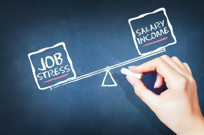 工作压力对薪金收入 免版税库存图片