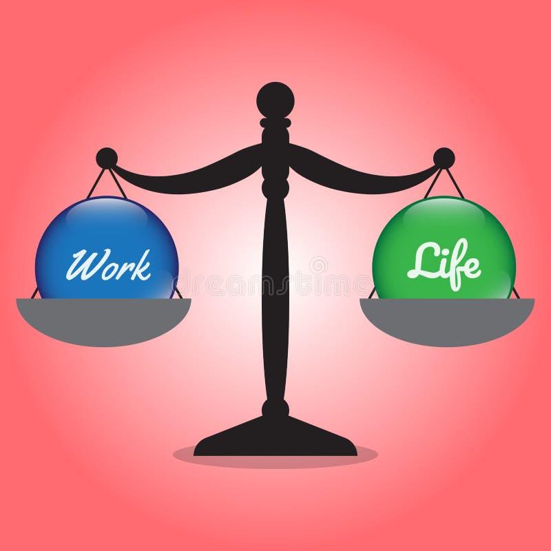 工作生活平衡工作和生活水晶球标度  向量例证