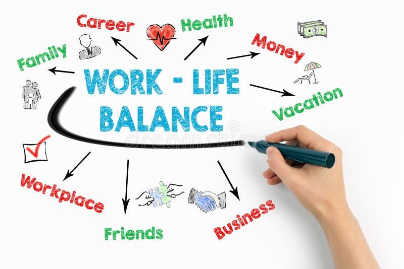 工作生活平衡概念 与主题词和象的图在白色背景 免版税库存图片