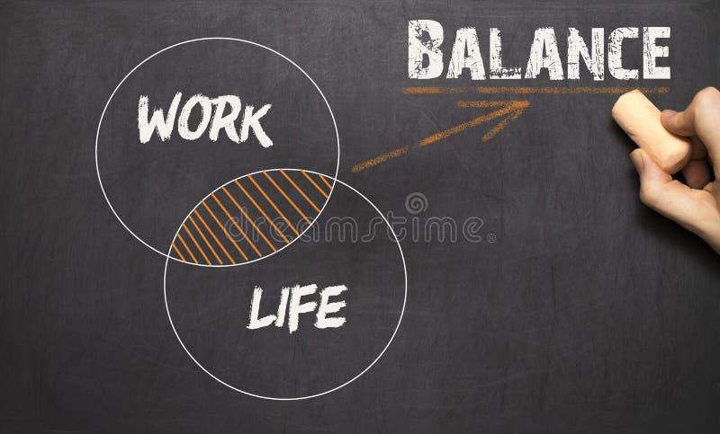 工作生活平衡-企业工作生活有f的概念黑板 免版税库存照片