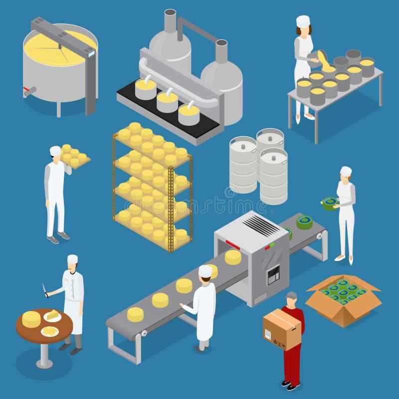 工厂乳酪生产线元和职员 向量 库存例证