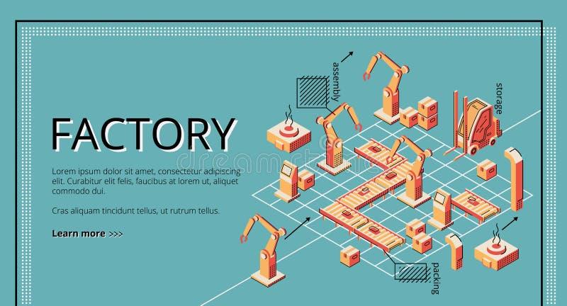 工厂传送带着陆页 机器人胳膊 皇族释放例证