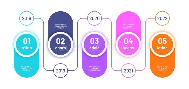 工艺卡片 与5步的Infographic时间安排 企业五选择过程 工作流传染媒介图 库存例证
