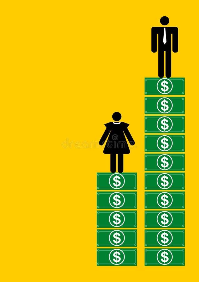 工资等级不合理的妇女 库存例证