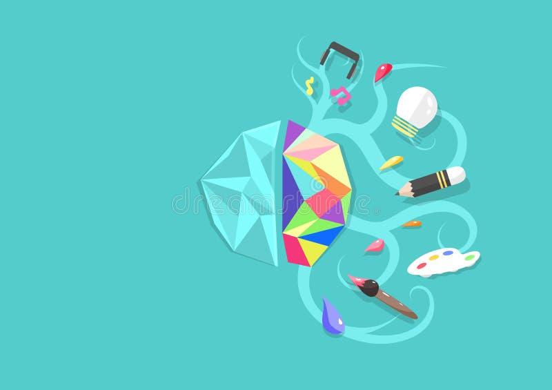 左脑,映射的头脑,五颜六色的艺术,平的设计想法创造性背景传染媒介 皇族释放例证