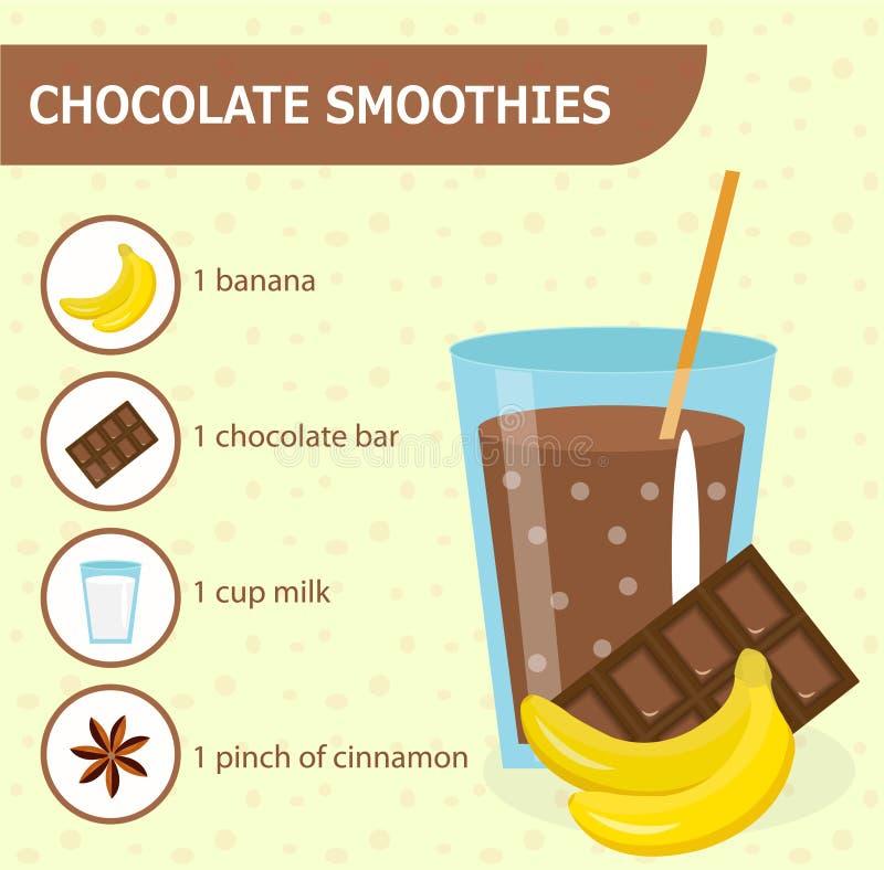 巧克力与成份的圆滑的人食谱 圆滑的人,奶昔 向量例证