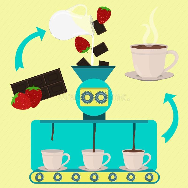 巧克力热饮的生产用牛奶和草莓 库存例证