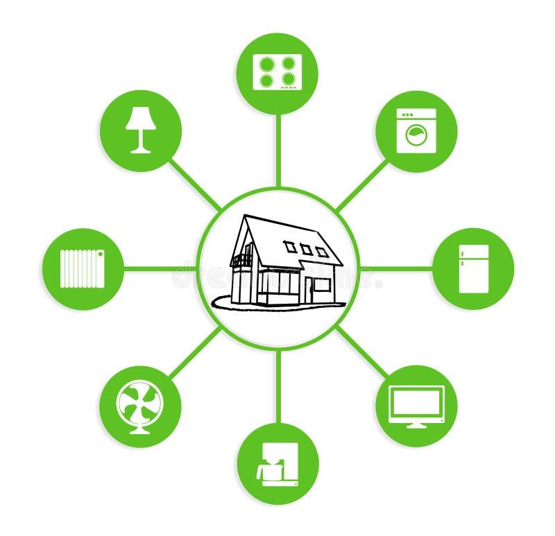 巧妙的家庭设备-家庭控制 向量例证