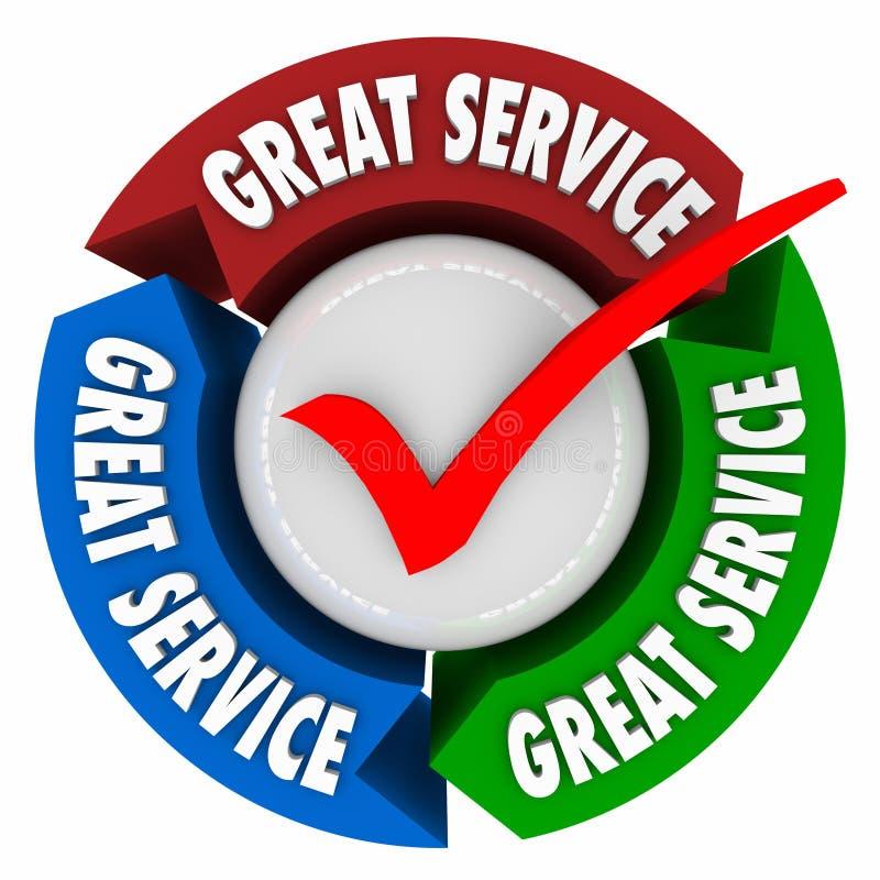 巨大服务用户满意优秀品质注意H 库存例证
