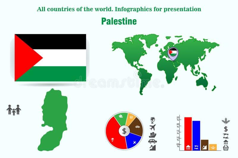 巴勒斯坦 世界的所有国家 介绍的Infographics 皇族释放例证