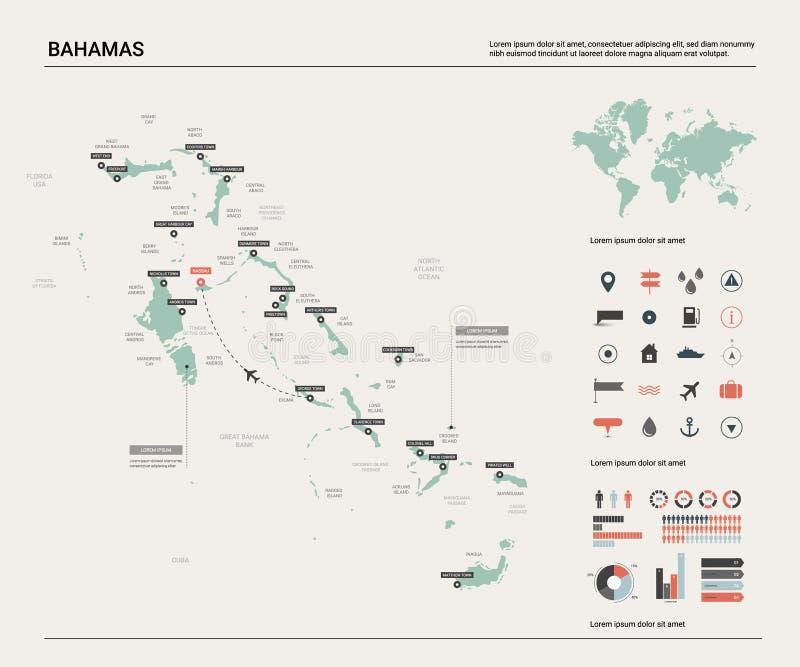 巴哈马映射向量 与分裂、城市和资本的高详细的国家地图 政治地图,世界地图,infographic 向量例证
