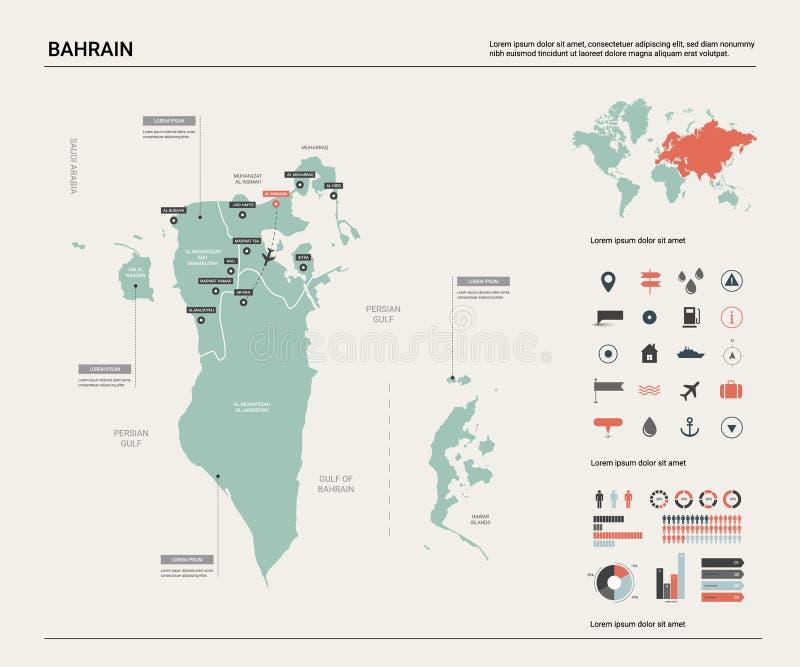 巴林映射向量 与分裂、城市和首都麦纳麦的高详细的国家地图 政治地图,世界地图,infographic 向量例证