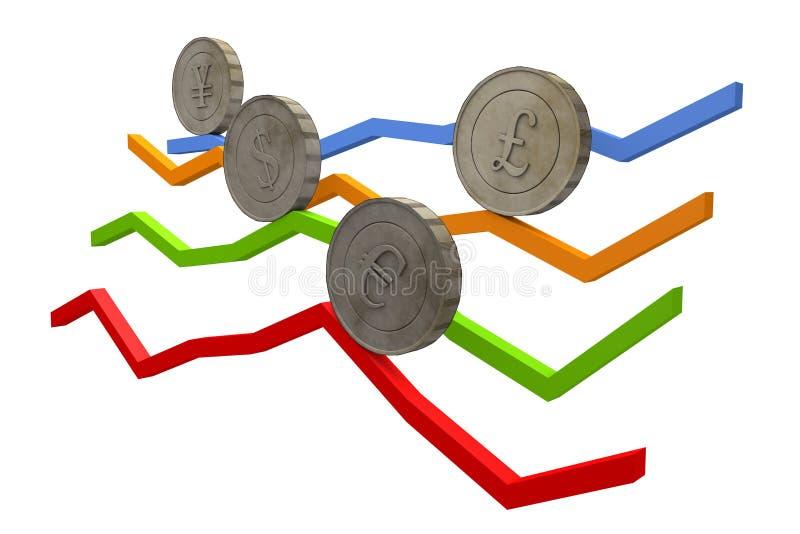 货币图 库存照片