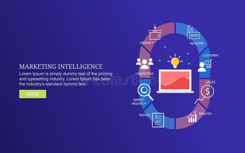市场情报,infographic,销售的数据,信息,分析,广告,在数字媒介的促进竞选活动 库存例证