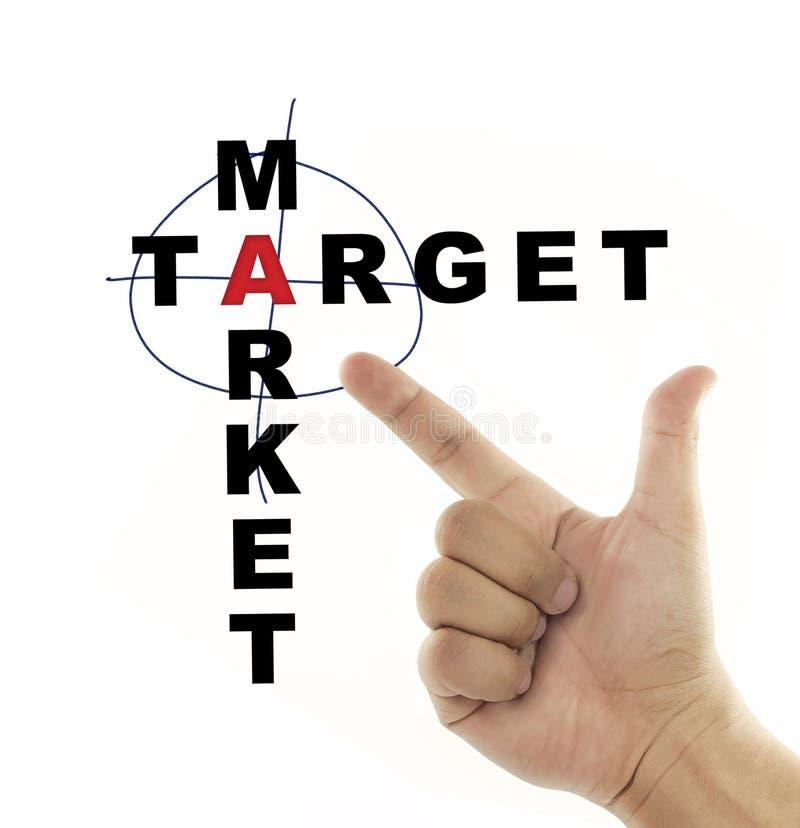 市场目标 免版税图库摄影
