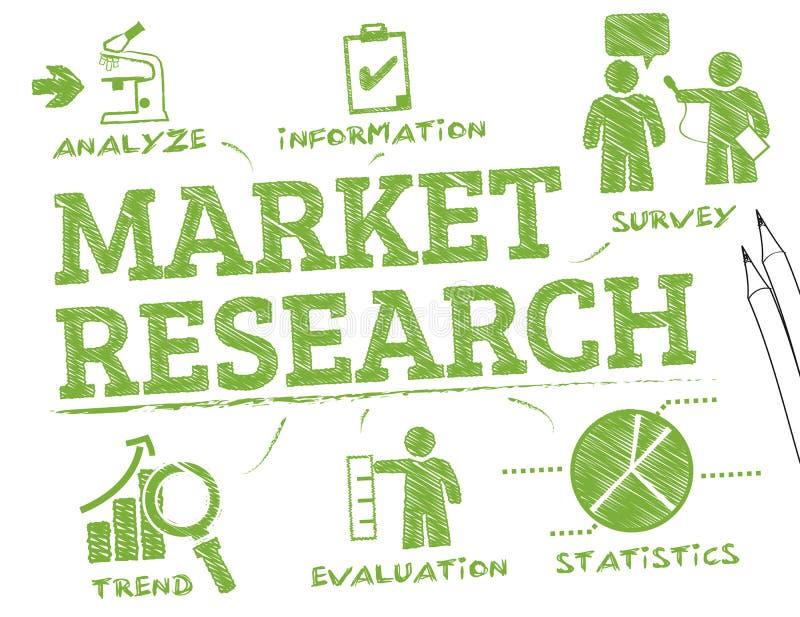 市场研究图 库存例证
