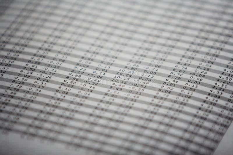 市场计算股票 免版税库存照片