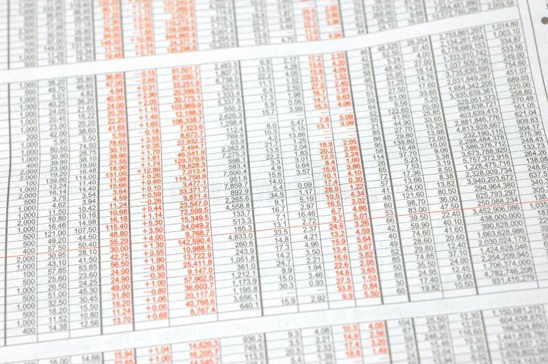 市场计算股票 免版税图库摄影