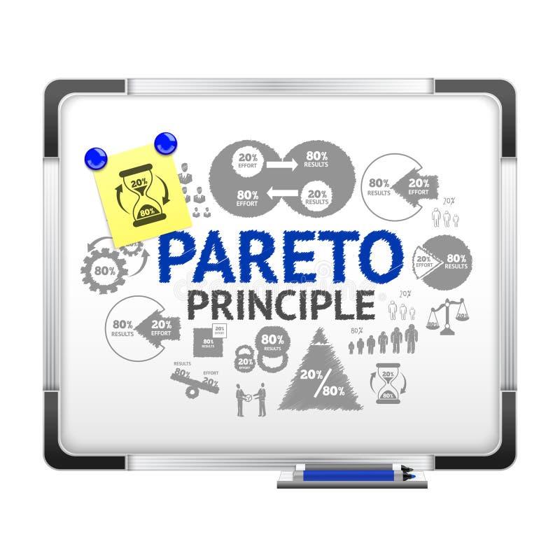 帕累托原则例证 库存例证