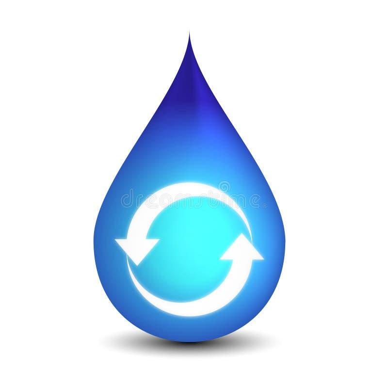 干净回收水 库存例证