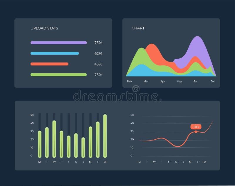 平的仪表板,套ui网infographic元素 皇族释放例证