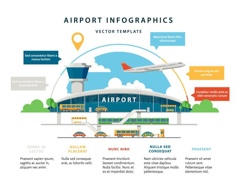 平的传染媒介机场 库存例证
