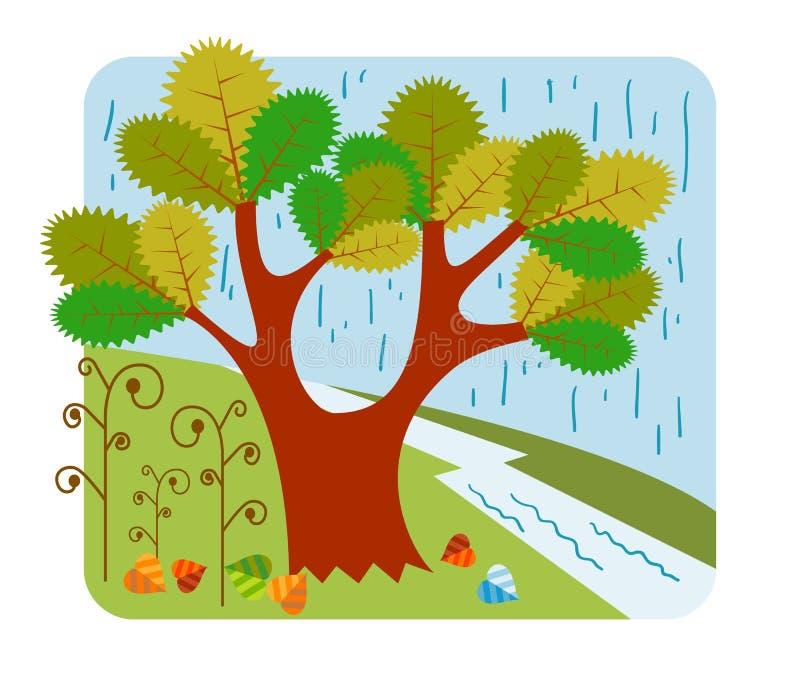 平的例证 童话森林在夏天 向量例证