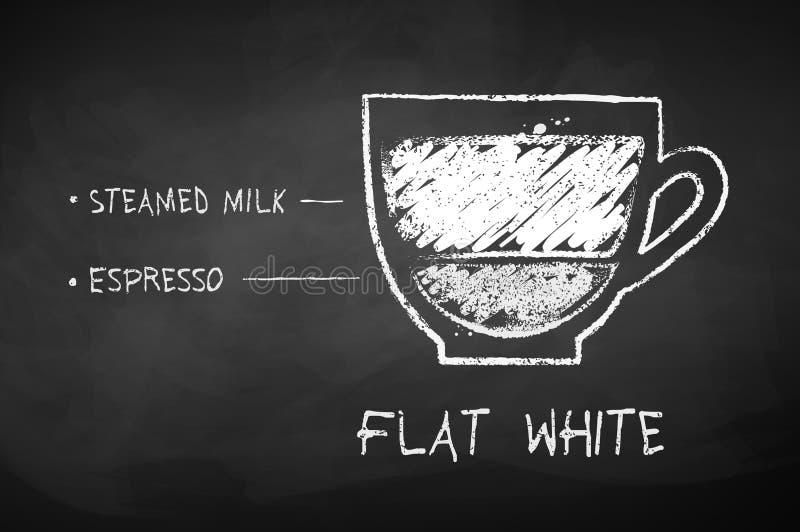 平的加奶咖啡白垩黑白剪影  皇族释放例证