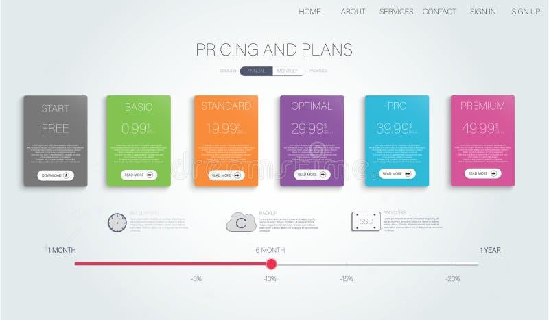 平的模板 主持传染媒介象 Infographic设计模板 向量例证