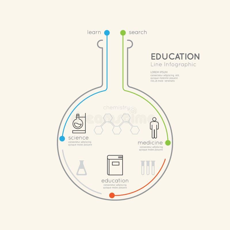 平的线性Infographic教育科学化学试管 皇族释放例证