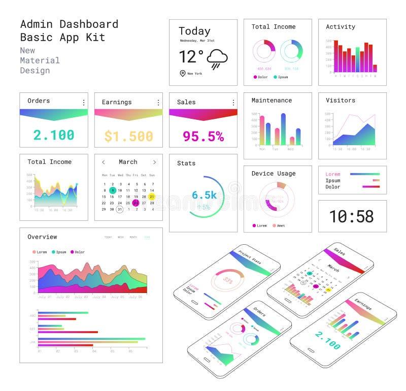 平的设计敏感Admin仪表板UI流动app 库存例证