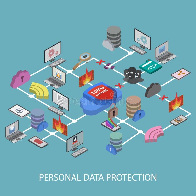 平的3d网等量网上安全,数据 向量例证