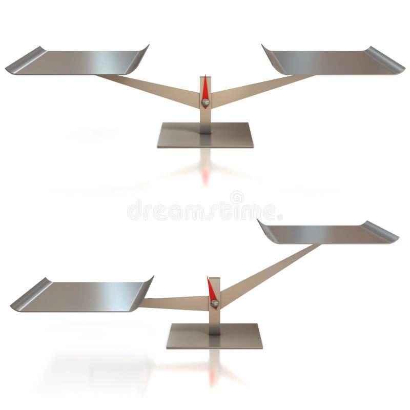 平衡缩放比例