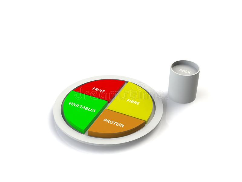 平衡饮食蛋白质,果子,菜,在板材的纤维 库存照片