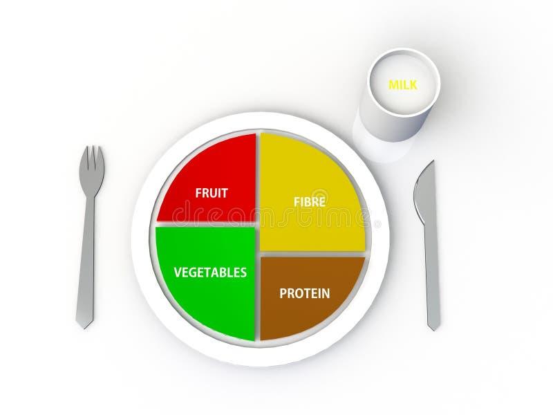 平衡饮食蛋白质,果子,菜,在板材的纤维 库存图片
