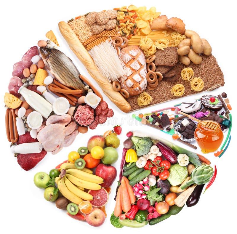 平衡饮食食物 免版税库存照片