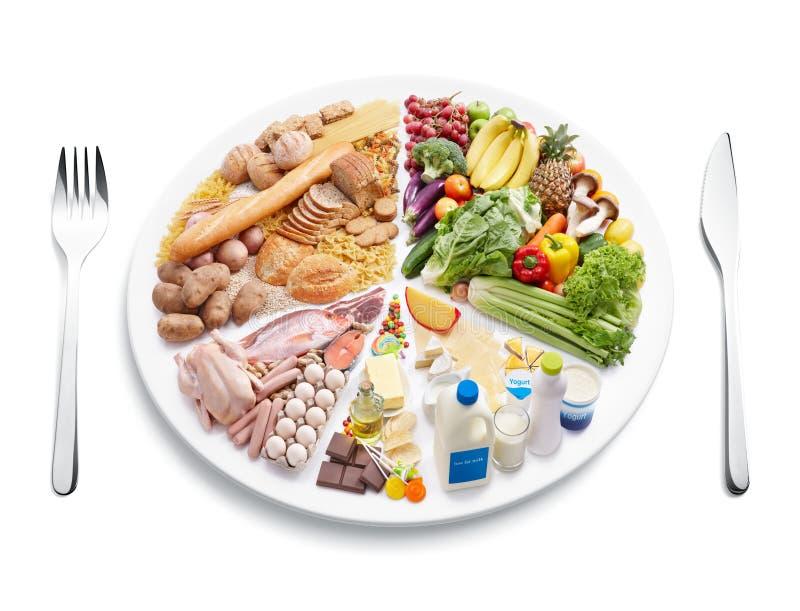 平衡饮食 库存照片