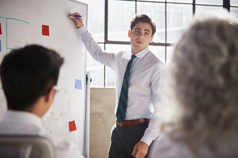 年轻白色商人在会议,关闭用完whiteboard 免版税库存图片