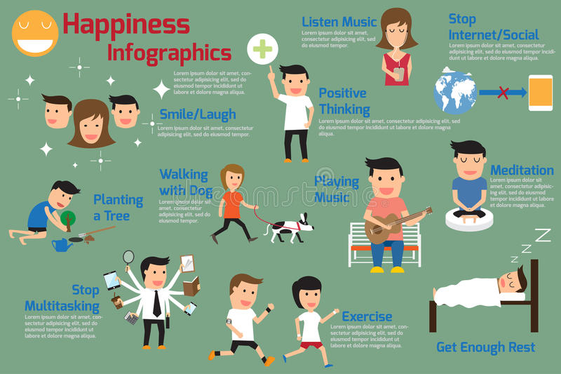 幸福Infographics 如何造成您自己的幸福 皇族释放例证