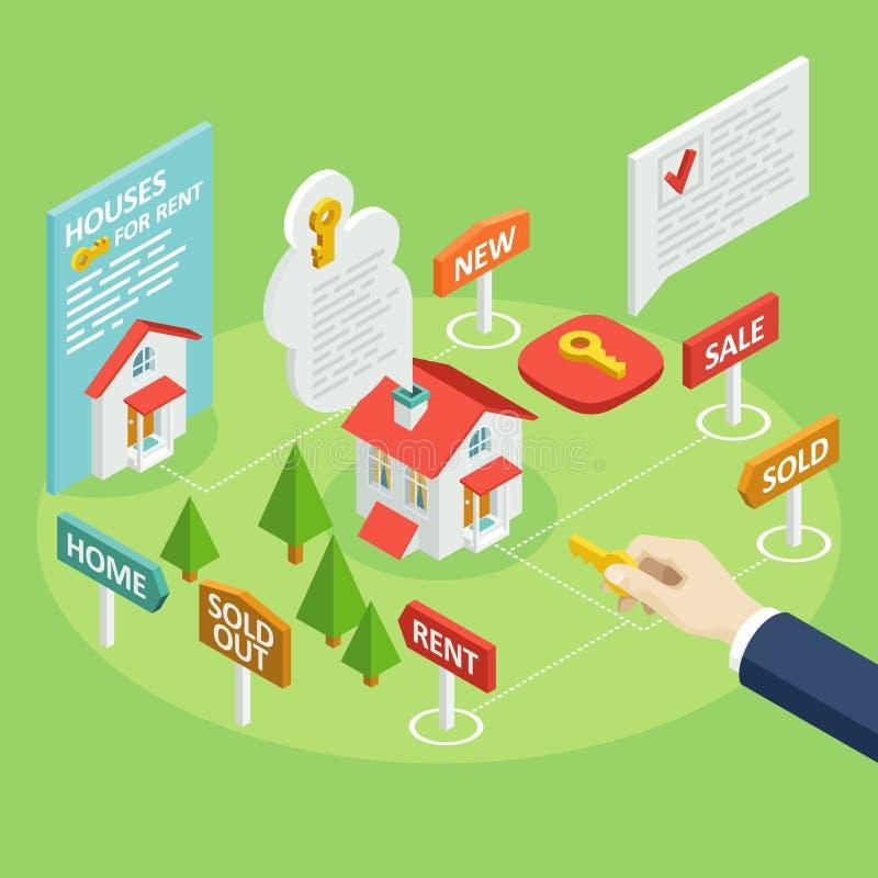 广告的平的标志关于租,购买或卖一个家 库存例证