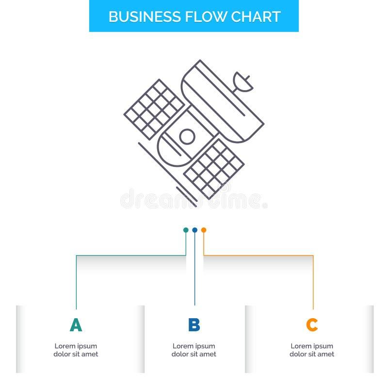 广播,广播,通信,卫星,电信业务与3步的流程图设计 线象为 库存例证